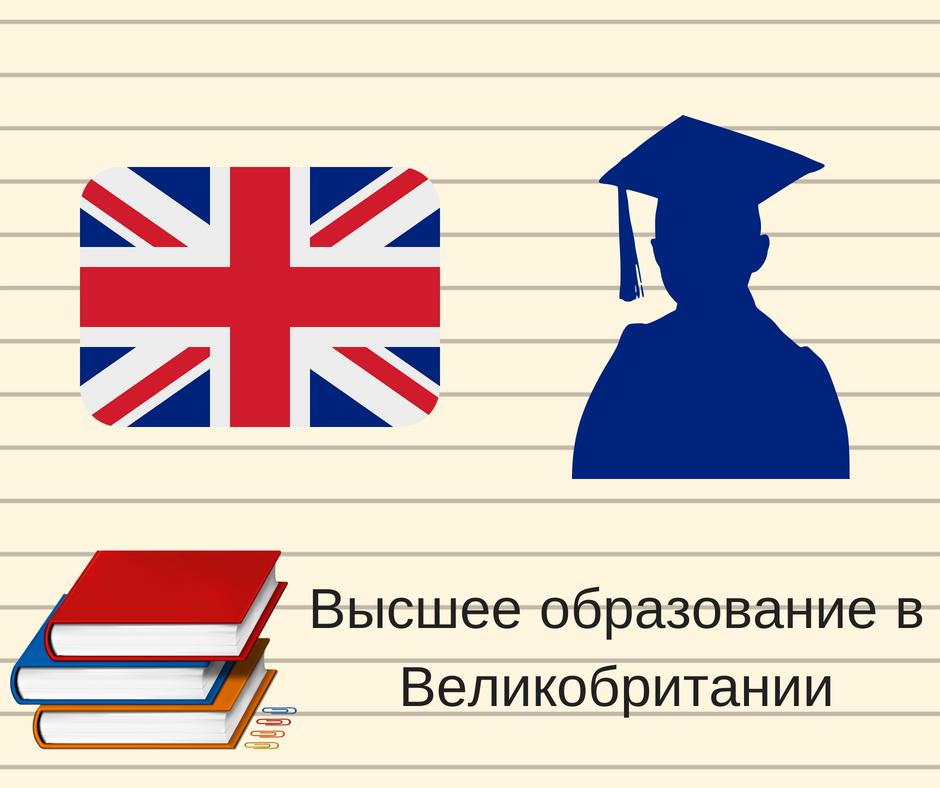 языковые курсы Bell English