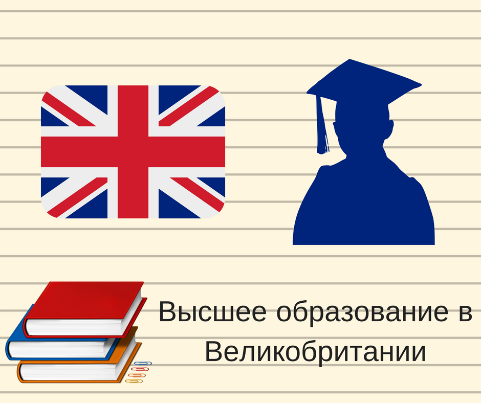 мовні курси Bell English